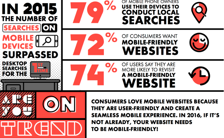 2015 mobile trends